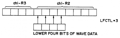 US4924744-fig10c.png