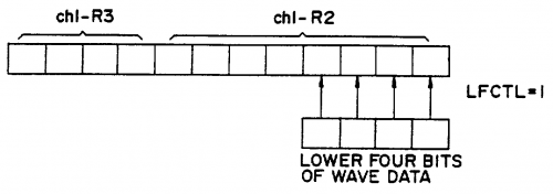 US4924744-fig10a.png